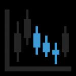 chart_candlestick